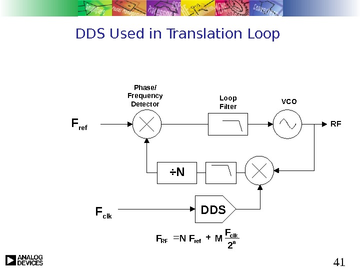 41 DDS Used in Translation Loop RFLoop Filter VCOPhase/ Frequency Detector F ref DDS÷N n