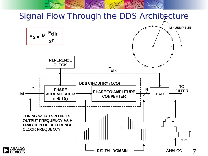 7 Signal Flow Through the DDS Architecture REFERENCE CLOCK PHASE ACCUMULATOR (n - BITS) PHASE