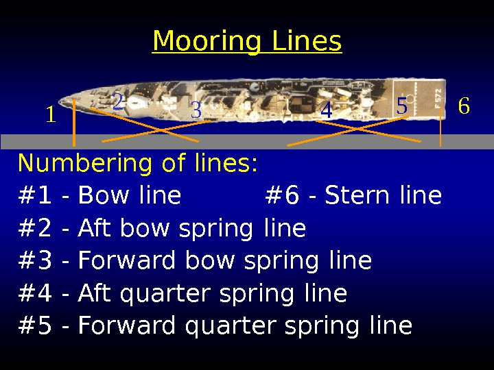 Mooring Lines 1 3 4 5 62 Numbering of lines: #1 - Bow line