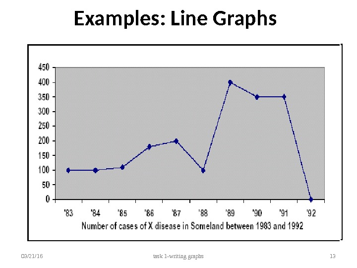 Examples: Line Graphs 03/21/16 task 1 -writing graphs 13
