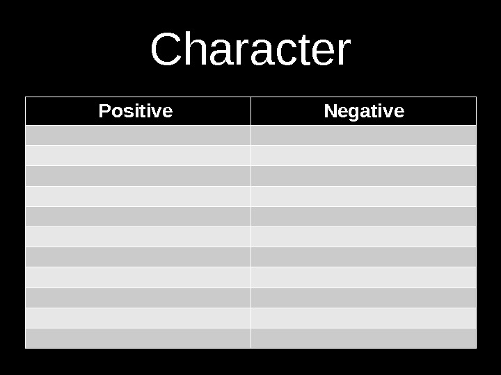 Character Positive Negative