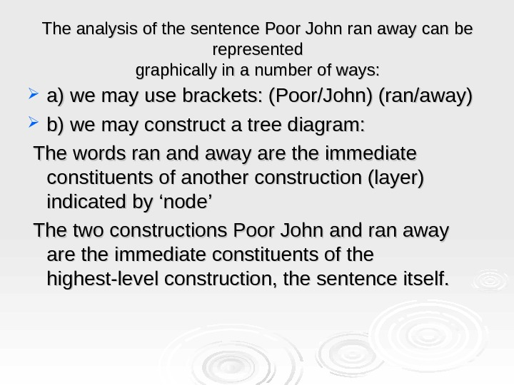 The analysis of the sentence Poor John ran away can be represented graphically in a number