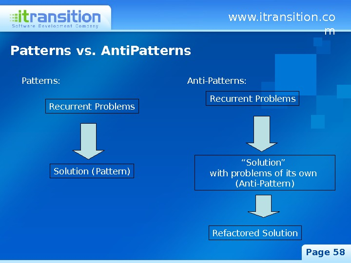 www. itransition. co m Page 58 Patterns vs. Anti. Patterns: Recurrent Problems Solution (Pattern) Anti-Patterns: Recurrent