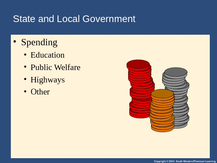 Copyright © 2004 South-Western/Thomson Learning. State and Local Government  • Spending • Education • Public