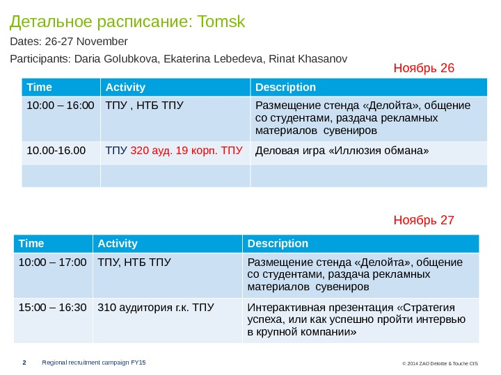 Regional recruitment campaign FY 152 © 2014 ZAO Deloitte & Touche CISДетальное расписание : Tomsk Dates: