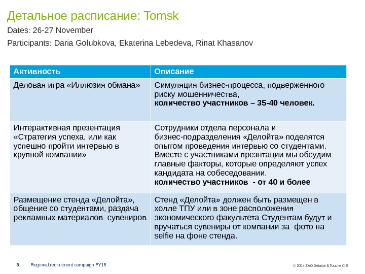 Regional recruitment campaign FY 153 © 2014 ZAO Deloitte & Touche CISДетальное расписание : Tomsk Dates: