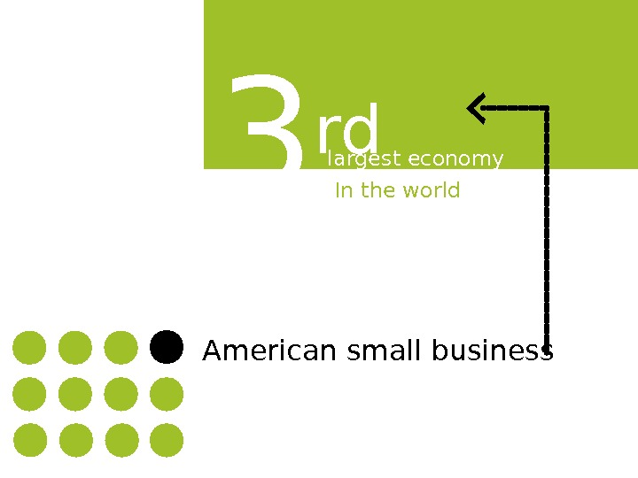 3 rd largest economyworld's American small businessis the 3 rd largest economy In the world