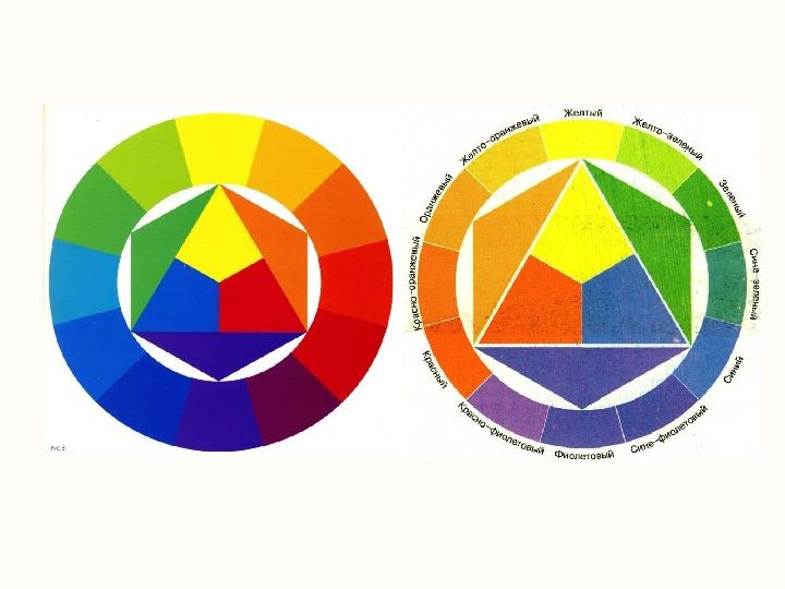 Искусство цвета | электронная библиотека etextlib. Скачать epub и.