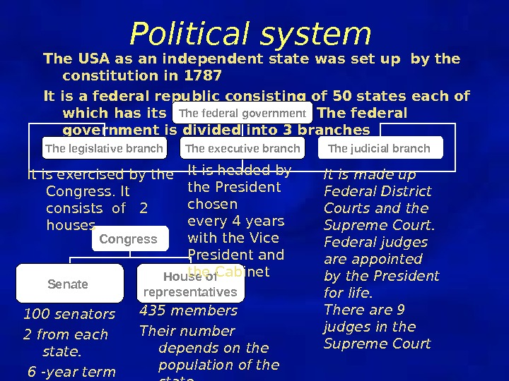 Political system  The USA as an independent state was set up by the constitution in