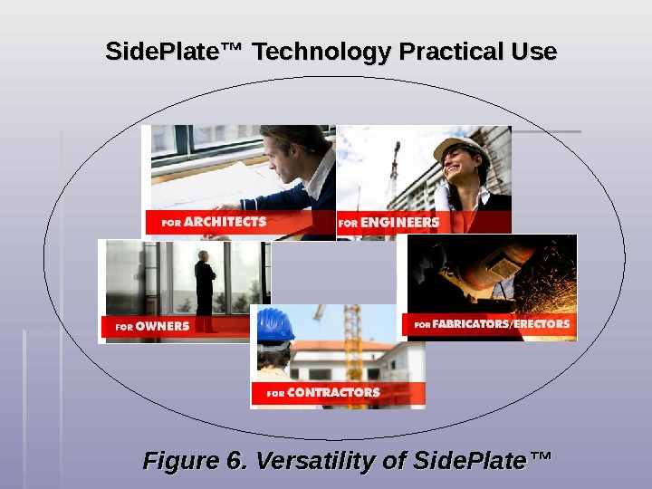 Side. Plate™ Technology Practical Use Figure 6. Versatility of Side. Plate ™™