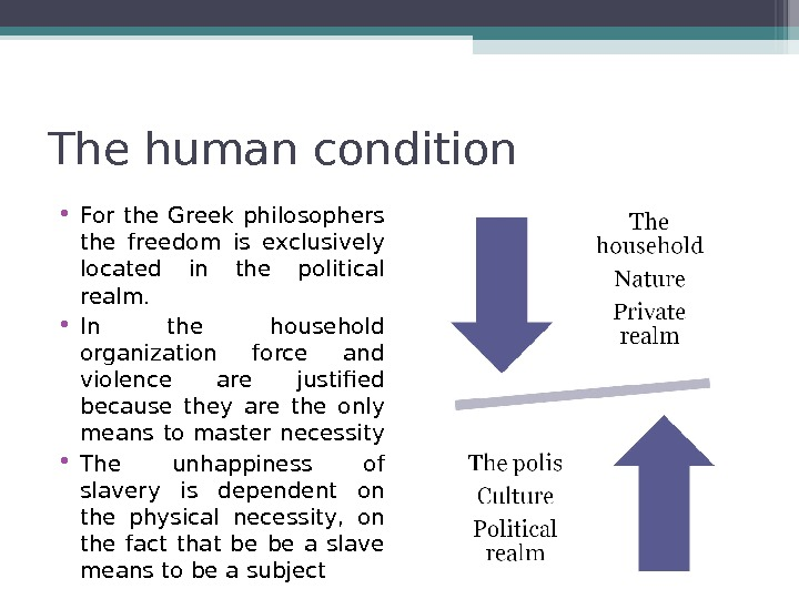 The human condition  • For the Greek philosophers the freedom is exclusively located in the