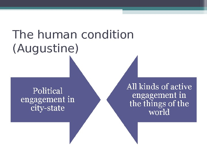 The human condition (Augustine)