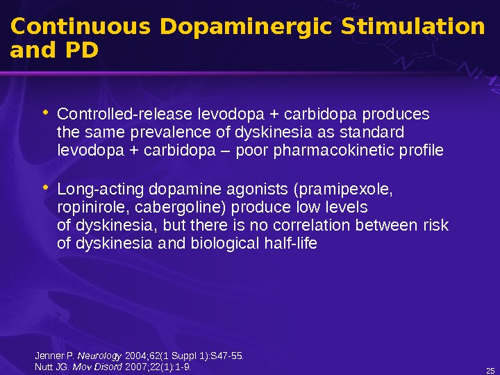 Continuous Dopaminergic Stimulation and PD • Controlled-release levodopa + carbidopa produces the same prevalence of dyskinesia