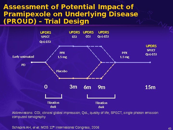 Assessment of Potential Impact of Pramipexole on Underlying Disease ( PROUD) – Trial Design UPDRS Qo.