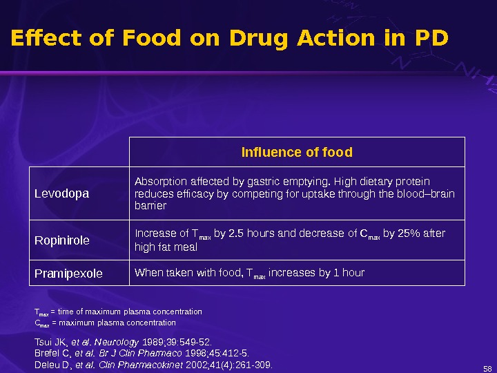 58 Effect of Food on Drug Action in PD Influence of food Levodopa Absorption affected by