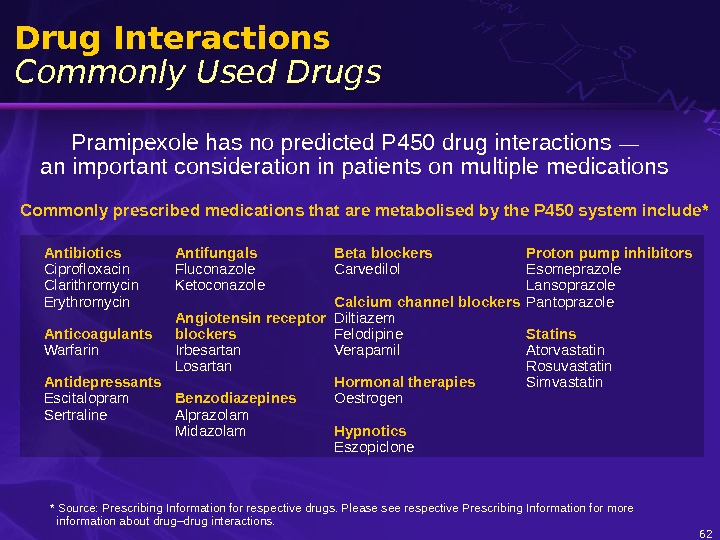 Commonly prescribed medications that are metabolised by the P 450 system include* 62 Drug Interactions Commonly
