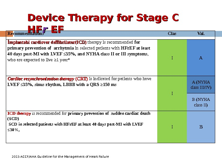 Device Therapy for Stage C HFHF rr  EFEF Recommendations C las Val. İmplantabl cardiover deffibrilator(
