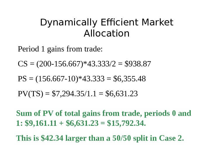 Dynamically Efficient Market Allocation Period 1 gains from trade: CS = (200 -156. 667)*43. 333/2 =