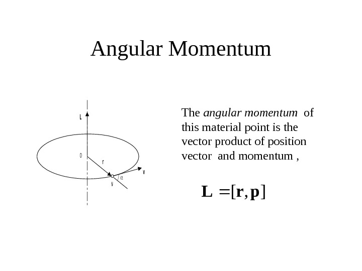 Angular Momentum. O v r L M The angular momentum  of this material