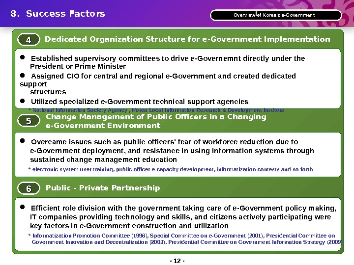 8.  Success Factors Ⅰ.  Overview of Korea's e-Government Dedicated Organization Structure for e-Government Implementation