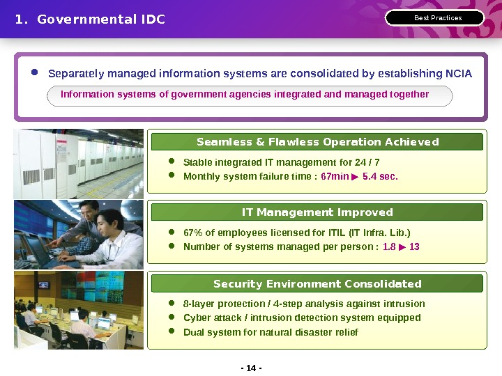 Information systems of government agencies integrated and managed together  Separately managed information systems are