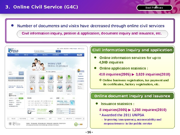 Number of documents and visits have decreased through online civil services Online information services
