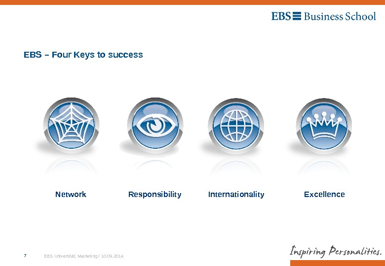 EBS Universität, Marketing / 10. 09. 20147 Network Internationality Excellence. Responsibility. EBS – Four Keys to