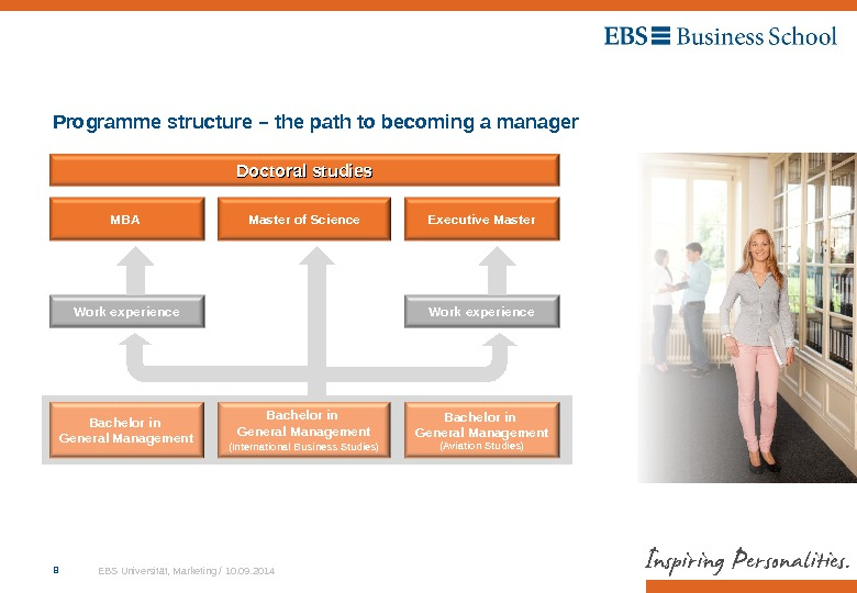 EBS Universität, Marketing / 10. 09. 20148 Programme structure – the path to becoming a manager