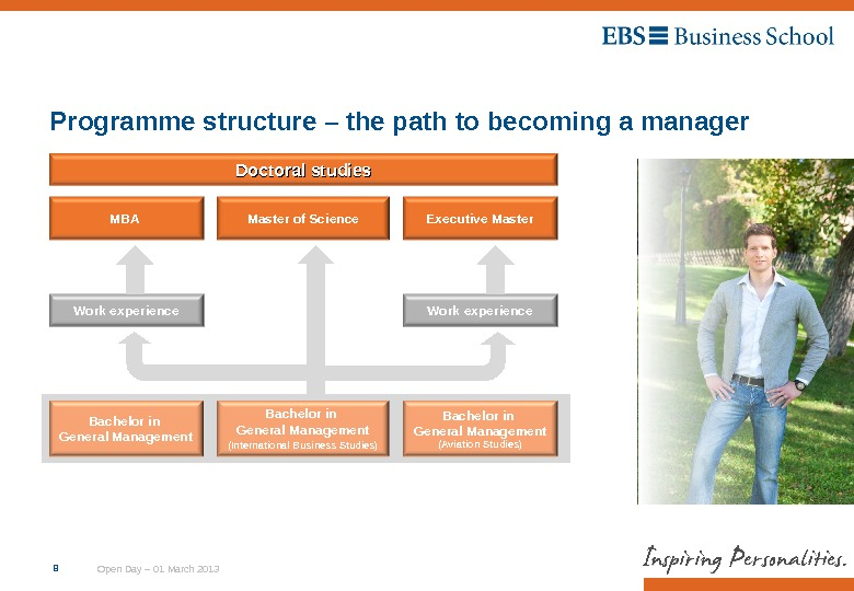 Open Day – 01 March 20138 Programme structure – the path to becoming a manager Master