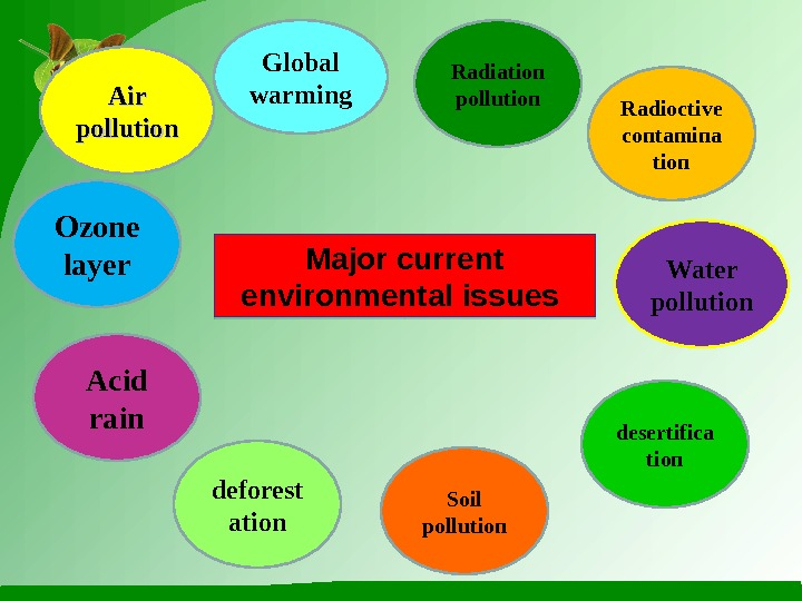 Major current environmental issues Air pollution Radiation pollution. Global warming Radioctive contamina tion Ozone layer Water