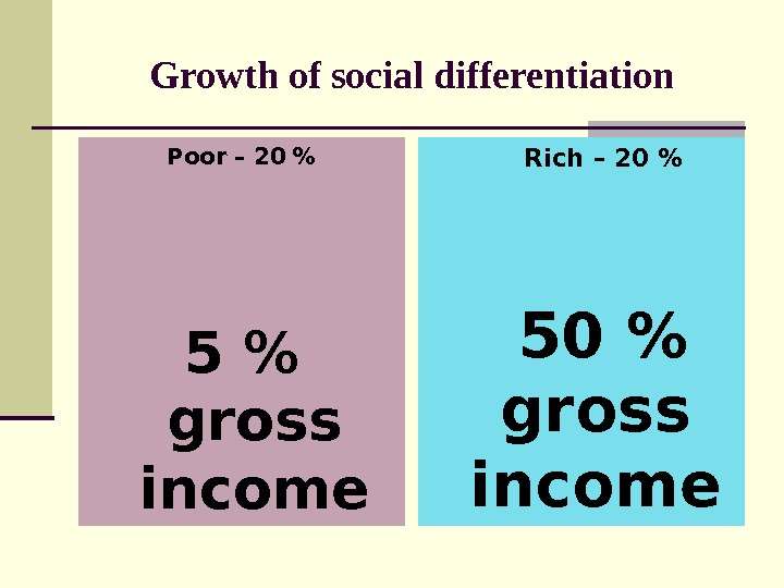 Growth of social differentiation Poor – 20  5  gross income  Rich – 20