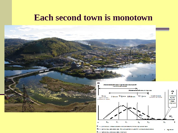 Each second town is monotown