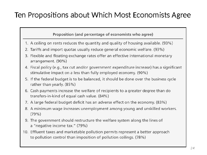 Ten Propositions about Which Most Economists Agree 24