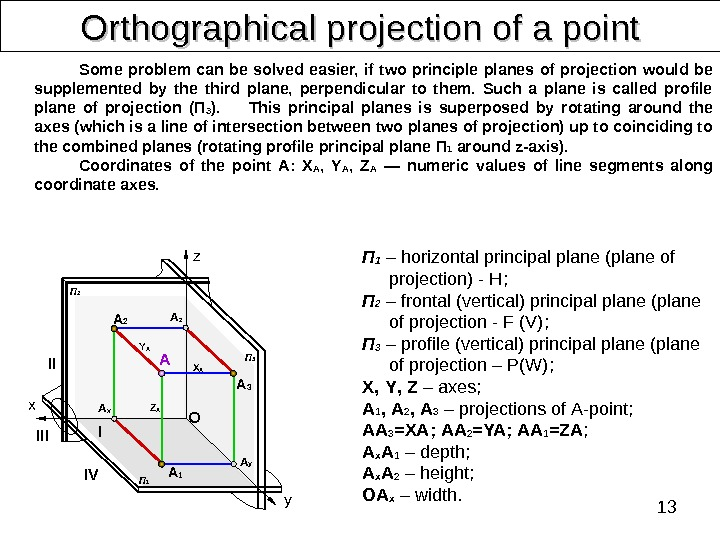 13 Orthographical projection of a point Some problem can be solved easier,  if two principle