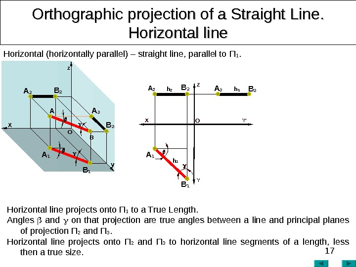 17 Orthographic projection of a Straight Line. . Horizontal line Horizontal (horizontally parallel) – straight line,