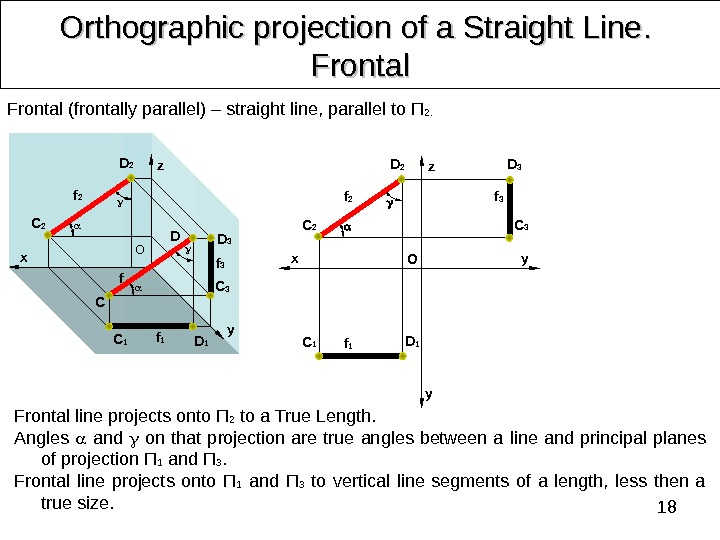 18 Orthographic projection of a Straight Line. .  Frontal line projects onto П 2