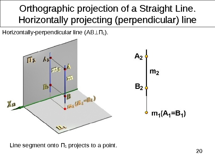 20 Orthographic projection of a Straight Line. .  Horizontally projecting (perpendicular) line Line segment onto