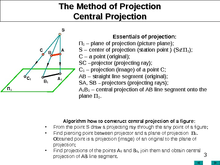 3 The Method of Projection Central  PP rojection Essentials of projection : П 1 –