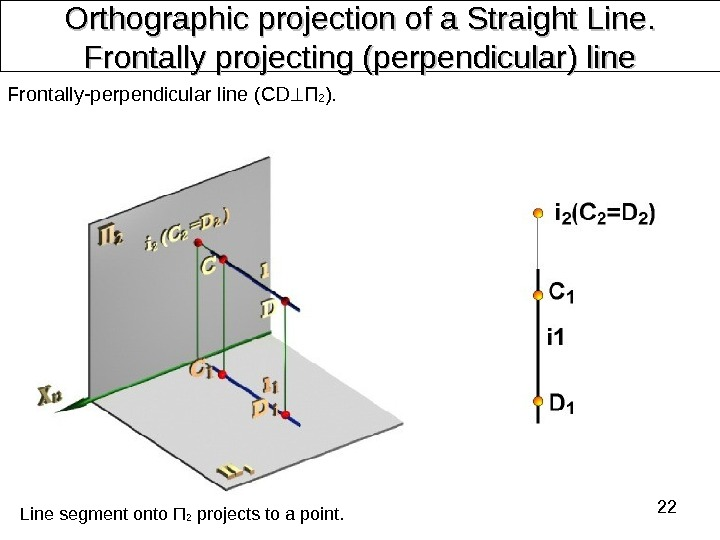 22 Orthographic projection of a Straight Line. .  Frontally projecting (perpendicular) line Frontally-perpendicular line (