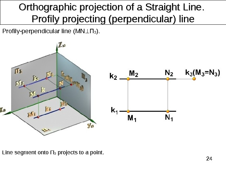 24 Orthographic projection of a Straight Line. .  Profily projecting (perpendicular) line Profily-perpendicular line (