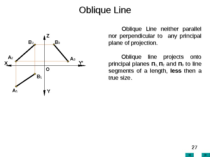 27 Oblique Line neither parallel nor perpendicular to any principal plane of projection.  Oblique line