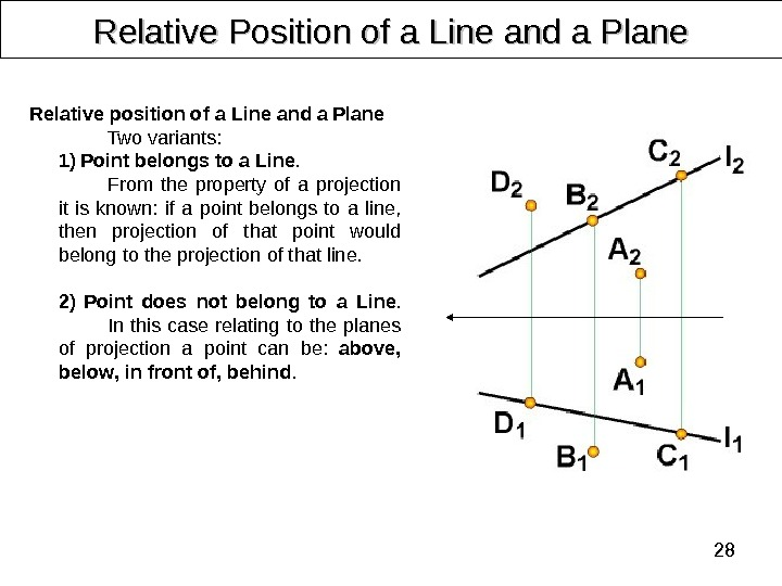 28 Relative Position of a Line and a Plane Relative position of a Line and a