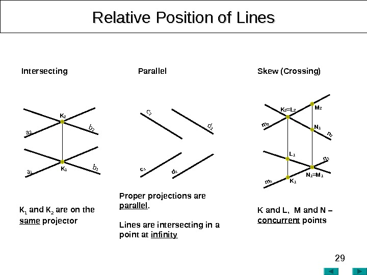 29 Relative Position of Lines K  and  L ,  M  and