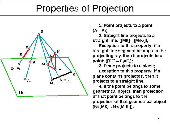 4 Properties of Projection П 1 1.  Point projects to a point  (А→А 1