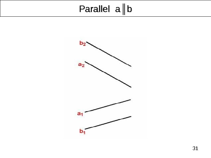 31 Parallel aa ║║ bb