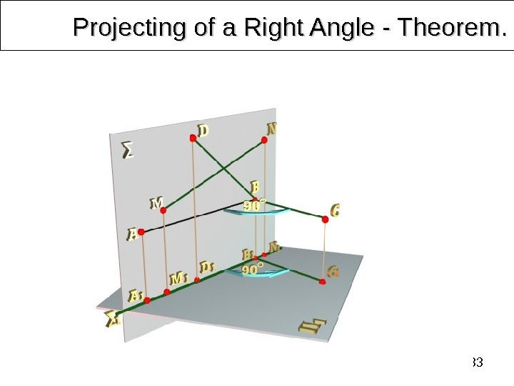 33 Projecting of a Right Angle - Theorem. .
