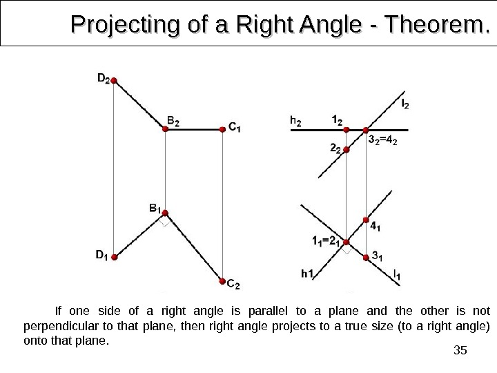35 Projecting of a Right Angle - Theorem. . If one side of a  right