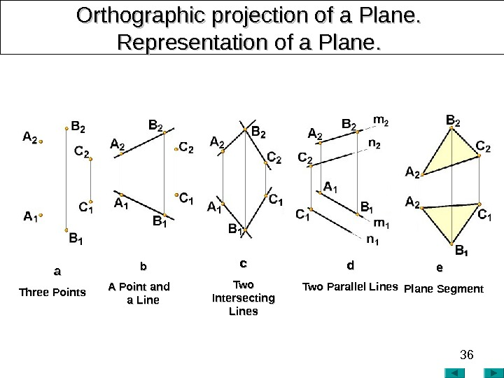 36 Orthographic projection of a Plane. Representation of a Plane. .  bb A Point and