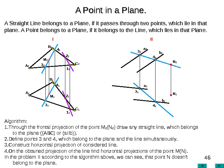 46 A Point in a Plane. .  Algorithm : 1. Through the frontal projection of