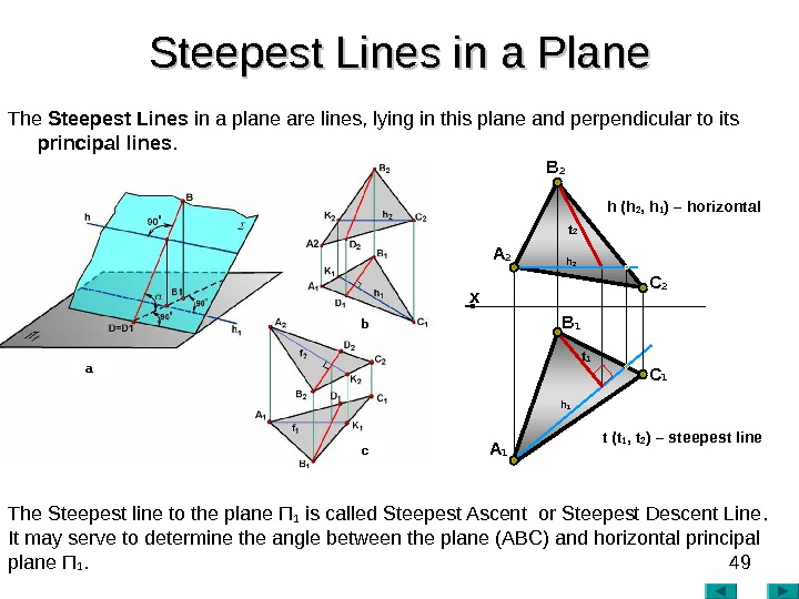 49 Steepest Lines in a Plane The Steepest Lines in a plane are lines, lying in
